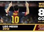 record plus pour l'incroyable Lionel Messi