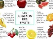 bienfaits fruits