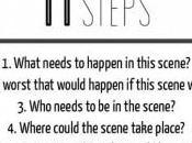 Comment écrire scène étapes