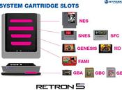 console capable lire cartouches Super NES, Megadrive, Game Boy…