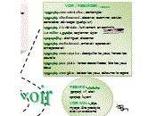 cinq sens apprendre vocabulaire
