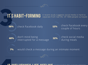 L'influence réseaux sociaux notre réelle (infographie)