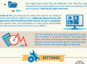 Google AdWords conseils vous auriez aimé lire plus