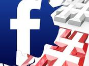 Hashtags Facebook, quel impact marques