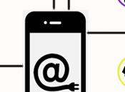 Infographie recherche d'emploi mobile
