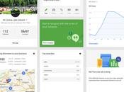 Tableau bord Google+ pour gérer présence ligne