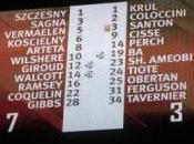 Arsenal-Newcastle, buts match déjà légende