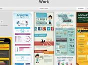 Pinterest, outil partage incontournable…