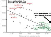graphiques montrent guerre contre gras erreur