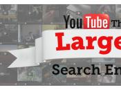 YouTube, deuxième moteur recherche mondial