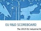 Volkswagen investissent plus dans R&D toute l'Espagne