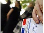 Immigrés l'urgence droit vote blog Pascal Martineau