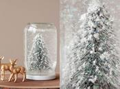 Noel fabrique boule neige