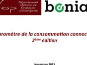 Etude e-commerce Ifop Bonial Baromètre consommation connectée