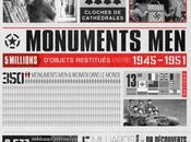 #What Fuck n°2: Monuments Men!
