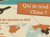 voyager Chine voyagent Chinois l'étranger