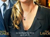 liste envies Mathilde Seigner, Marc Lavoine cinéma