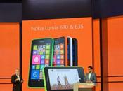 Nokia Lumia 635, smartphones entrée Gamme