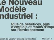 Nouveau Modèle Industriel Plus bénéfices, plus d'emplois moins d'impact l'environnement