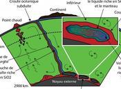 recyclage fonds océaniques dans profondeurs Terre reproduit laboratoire