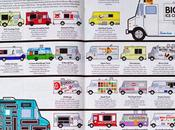 Tendance Food Trucks Paris