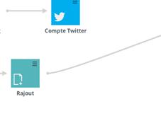 Sociallymap nouvel outil pour gagner temps médias sociaux