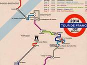 Pour rejoindre tour France, changez Arenberg