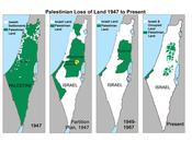 Faillite l'Union européenne Palestine