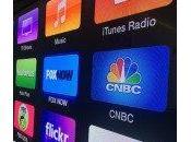 Apple ajout chaînes CNBC