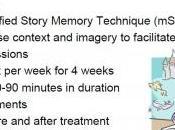 SCLÉROSE plaques: technique pour réhabiliter mémoire Brain Imaging Behavior