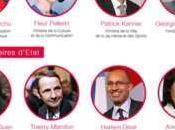 Composition gouvernement Valls