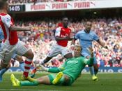 Premier League Arsenal Manchester City neutralisent