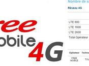 Plus Free Mobile Cantal