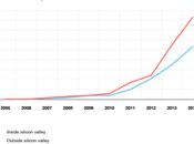 géographie mondiale villes numérique est-elle mutation