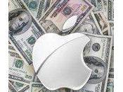 Apple résultats financiers 2015 pour janvier