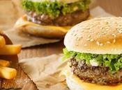 Comment gérer repas calorique