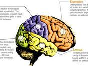 Booster créativité: l'art mind mapping