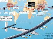 L'énergie solaire cherche conquérir l'aéronautique
