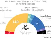 questions vous posez après victoire Syriza Grèce