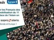 L'image l'islam s'améliore selon français malgré attentats