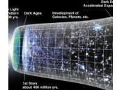 L'Univers existerait-il depuis toujours?