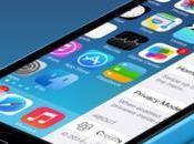 Comment afficher mode plein écran multitâche votre iPhone