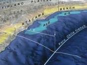 genèse Andes, histoire poule d'oeuf entre tectonique climat?