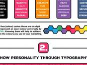 Comment capter plus d'attention réseaux sociaux visuels infographie