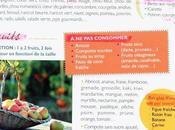 Nature house fiches diététiques