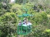 Panama allons expédition téléphérique Gatun