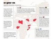 Sept guerres plus folles …..et autres