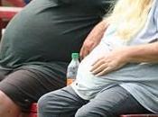Hormones perte poids: cortisol