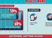 e-commerce tendance conseils pour améliorer revenus (infographie)