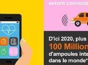 Internet objets: France derrière